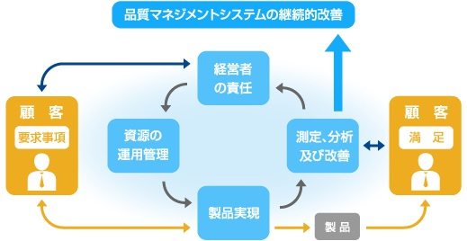 system_02